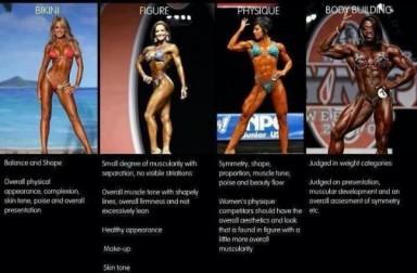 Bikini, Figure, Physique, Bodybuilding 2